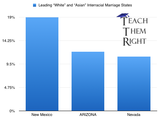 IR Marriage White_Asian State Breakdown (logo).png